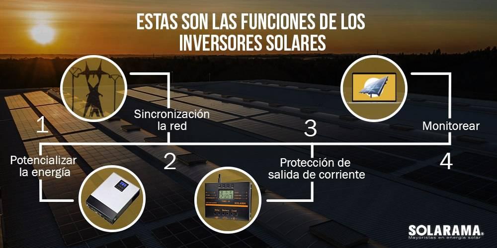 inversores para paneles solares